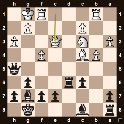 The queen is attracted to the e3-square, allowing black to demonstrate a pin.