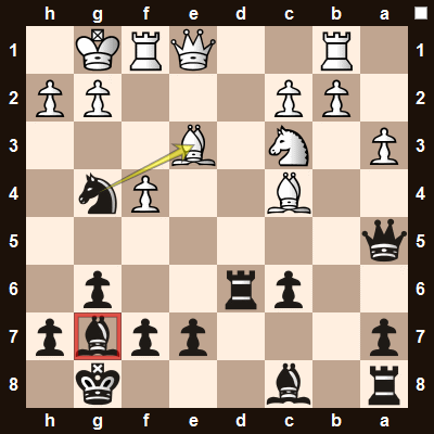Black is threatening Nxe3, winning a piece.