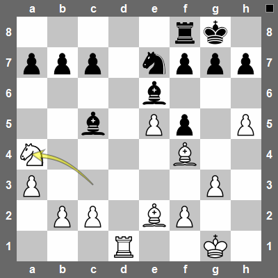 Na4! White will achieve a small material advantage after Bb6, Nxb6 since bishops are usually a bit more valuable than knights.