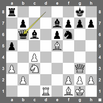 The position after Gelfand played 20... Qb6