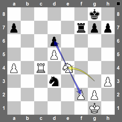 Ne4. The centralized knight defends f2 and attacks d6 at the same time.