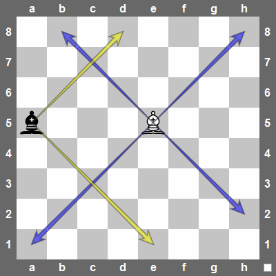 A centralized piece is generally more useful than a piece on the side of the board.
