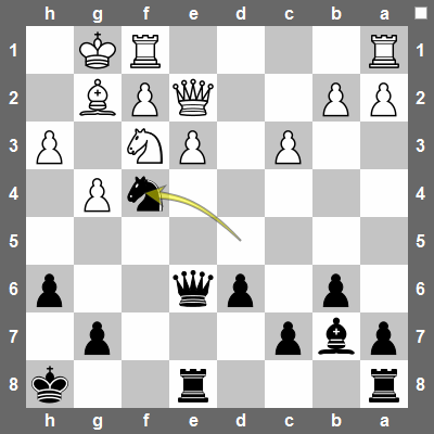 Nf4! Attacks the Qe2. If exf4 then Qxe2 wins the white queen. Black exploits the pin on the e-file to bring his knight into the action and create a majority of forces on the king-side. The white queen has to move.