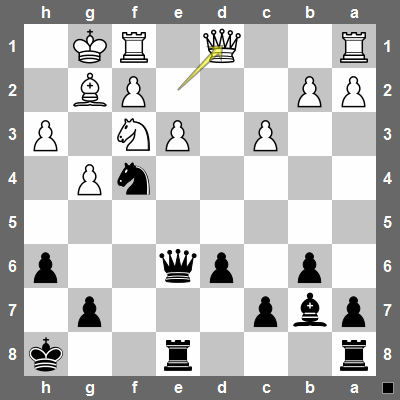 Qd1. The white queen goes to d1 in an attempt to still help defend the Nf3.