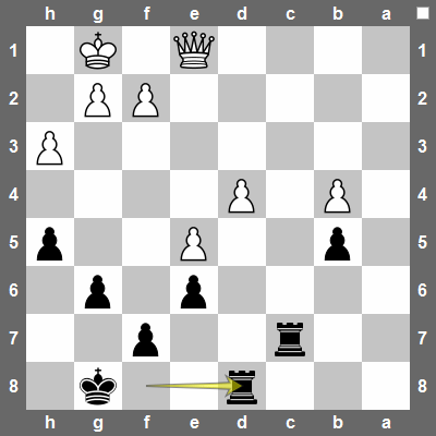 Black will simply attack the weak d4-pawn with his two rooks. White has only one defender.