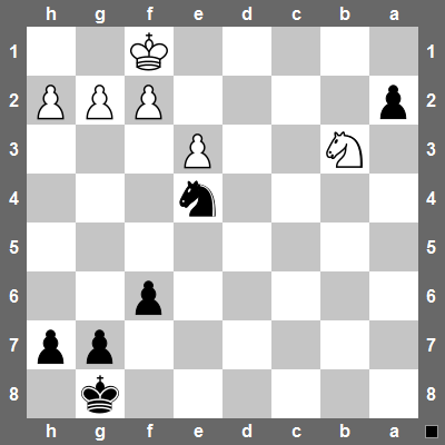 pawn strengths 2