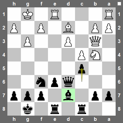 By playing c5! black not only chases away the Nb5, but also opens the c6-squares for his problematic Bd7