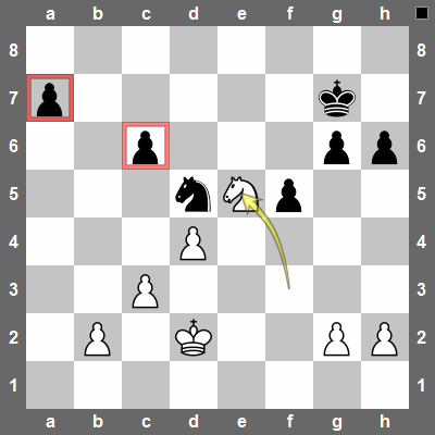 A weak pawn is usually a pawn that must be defended by a piece. In this position black will be forced to defend the c6-pawn with the knight. Not ideal.