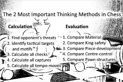 Calculation Thinking Method Evaluation Thinking Method