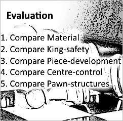 5-Step Evaluation Method