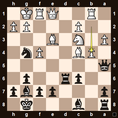 White ignores the threat and makes a counter- threat against the black queen.