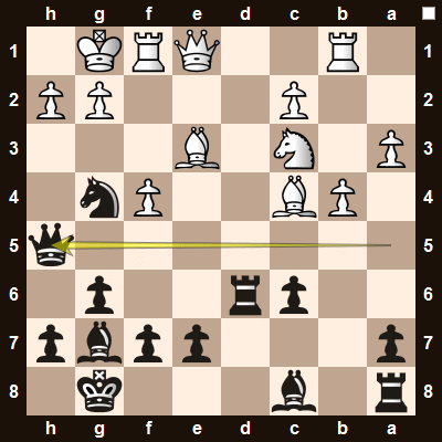 Qh5! Black wins a tempo by moving his queen out of danger while making a new threat - Qxh2#