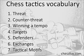 The most important words and phrases in the language of chess tactics.