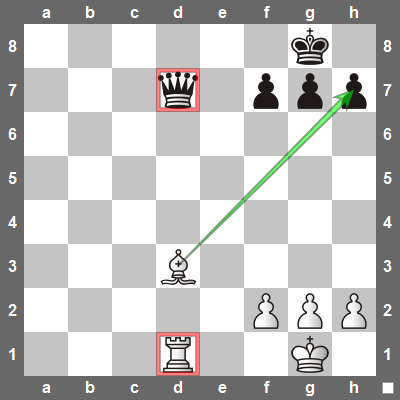 White plays Bxh7+ (discovering an attack by the Rd1 on Qd7).