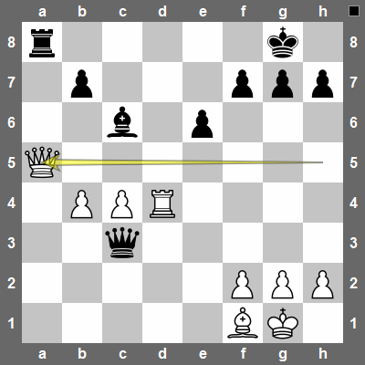 28.Qa5 attacks the Ra8 and at the same time defends b4-pawn. Of course 28... Rxa5? Rd8# would be checkmate.