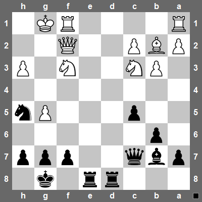 compensation in chess evaluation 2