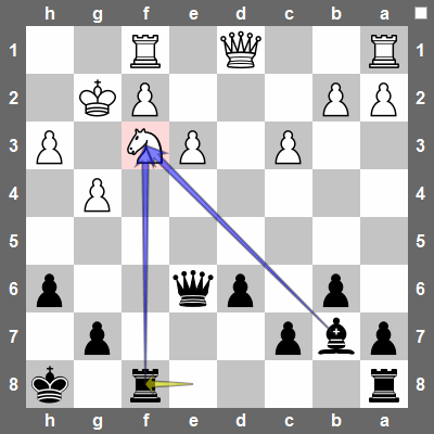 Rf8! Black loads more pressure onto the pinned Nf3. On the next move black might capture the knight and convert his local majority of forces into a material advantage.