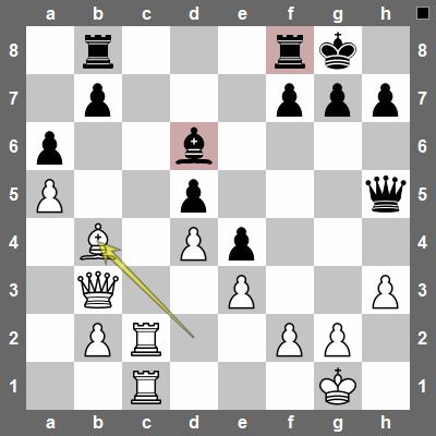 "Bb4! White will trade his ""bad"" bishop for black's ""good"" bishop."