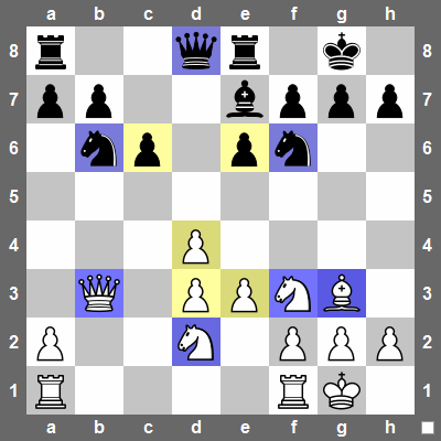 how to compare centre control in chess