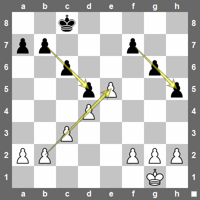 Example of pawn-chains