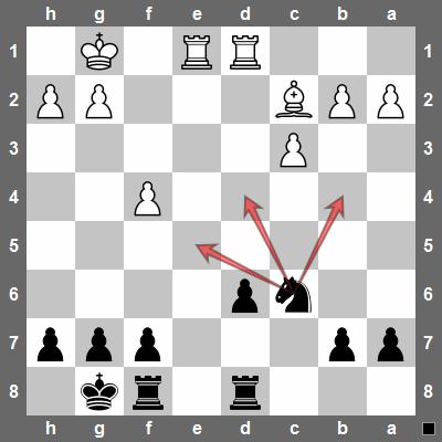 pawn strengths 1