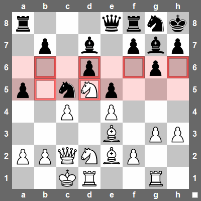 Weak squares are squares that cannot be defended. Since pawns are the main defenders of your territory, a weak square usually refers to a square inside enemy territory that cannot be defended by a pawn.