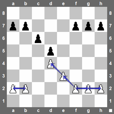 pawn structures 10