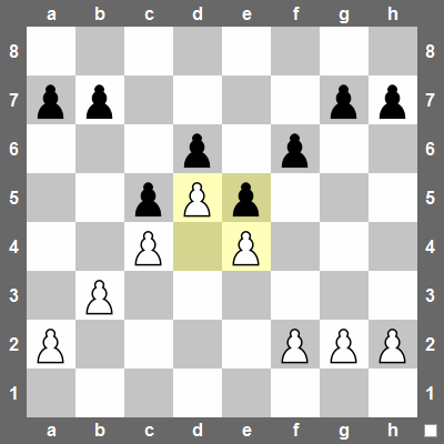 Closed pawn-structure.
