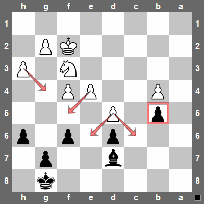 Notice how much the movements of the Bd7 is affected by the pawns.
