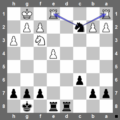 piece development objective in chess 3