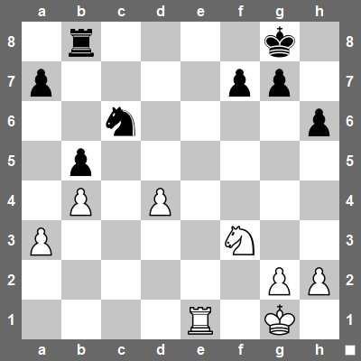 White to play. How can he restrict the development of black's pieces?