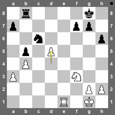 d5! The point is that the black knight is forced back to d8.