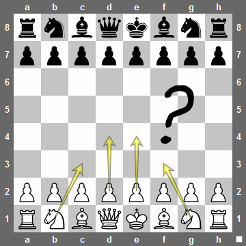 Which opening should you play? This is a question that haunts may chess players!