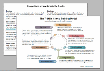 "DOWNLOAD THE FREE ""7 SKILLS TRAINING MODEL"" HERE"