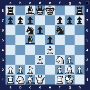 Chess Openings: Why a good start to your game is important