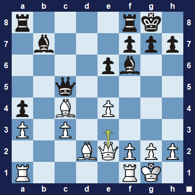 White wants to exchange queens, but this move leaves the bishop on c4 undefended.