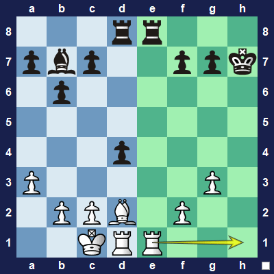 White focused their attention on the king-side only. This was a mistake.