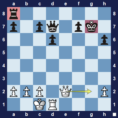 Qg2! A good move because you fork black's king and rook.