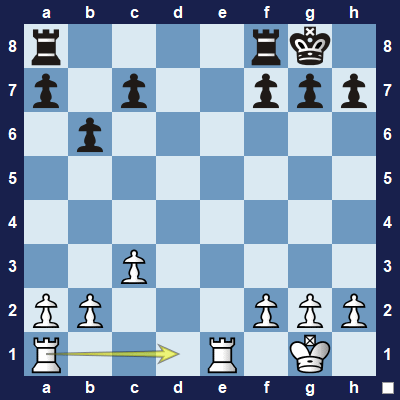 You must write Rad1. If you write Rd1 then which rook moves to d1?
