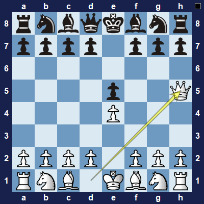 This move is a sign your opponent wants to try the 4-move checkmate on you.