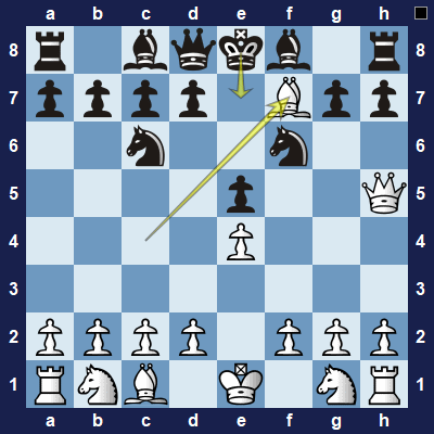 Bxf7+ is not checkmate.