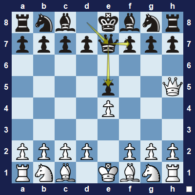 Qe7 is a simple and effective way to counter your opponent's 4-move checkmate attempt.