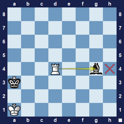 The rook can't jump over the black bishop but, since it's an enemy piece, he may capture it.