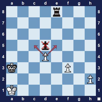 A pawn captures diagonally, one square far.