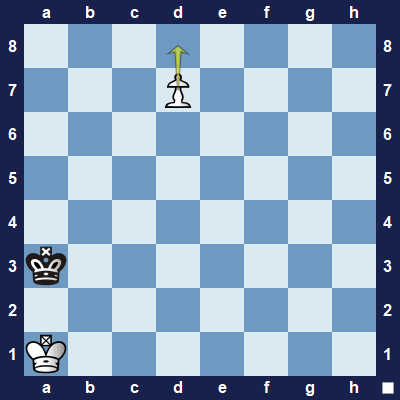 If a pawn reaches the other side then he can promote to a big piece (queen, rook, bishop or knight).