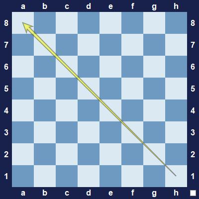 Light-square diagonal.