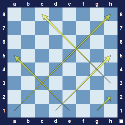 Diagonals.