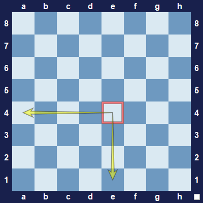 The name of this square is e4.