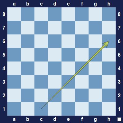 Dark-square diagonal.
