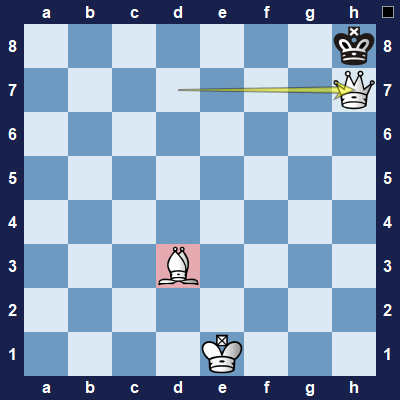 This is checkmate. Black's king can't capture the white queen since he will then be in check with the white bishop.